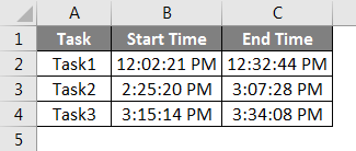 Subtract Time Example 1 Data