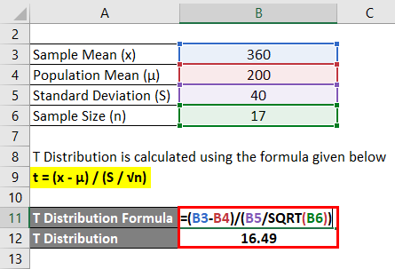 Calculation of Example 3
