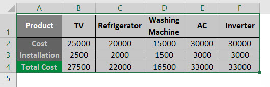 Transpose Formula Example 1-2