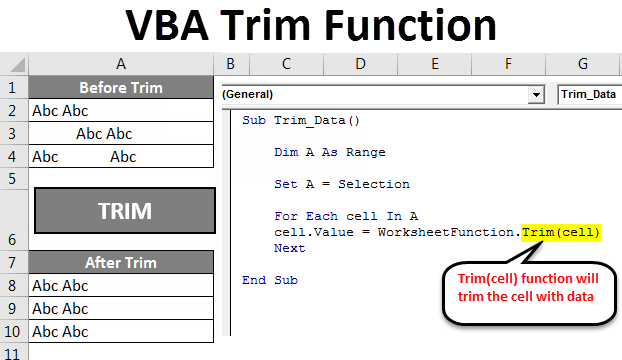 Excel VBA Trim | How to use VBA Trim Function to Remove Spaces?