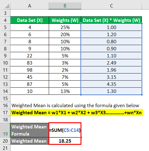 Weighted Mean Formula Example 1-5