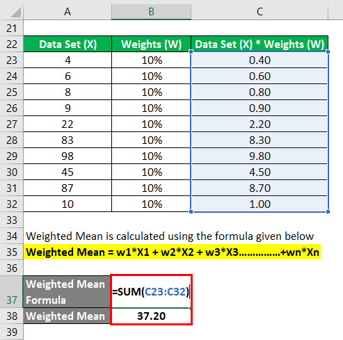 Weighted Mean Formula Example 1-8