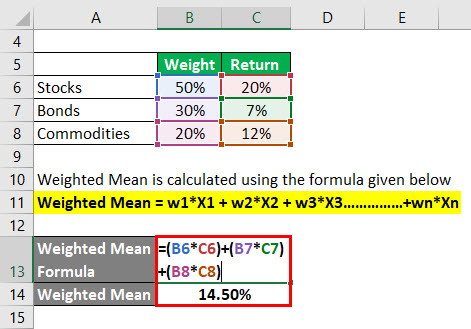 Calculation of Example 2-2