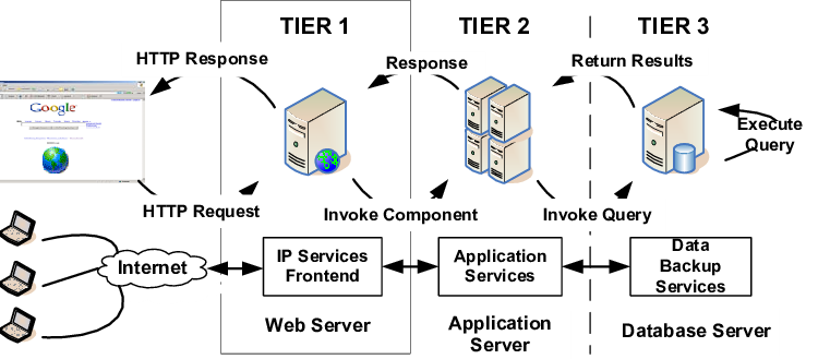 What-is-Application-Server 1.1