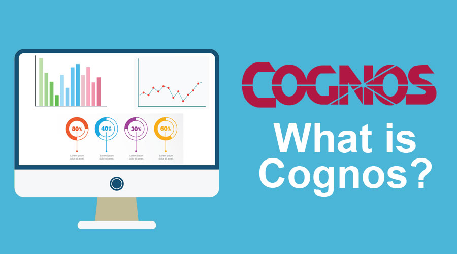What is Cognos