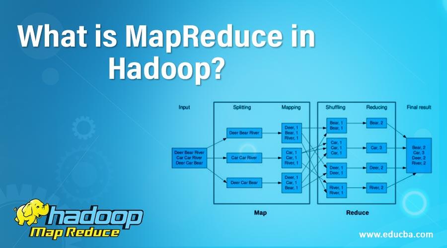 What is MapReduce in Hadoop?