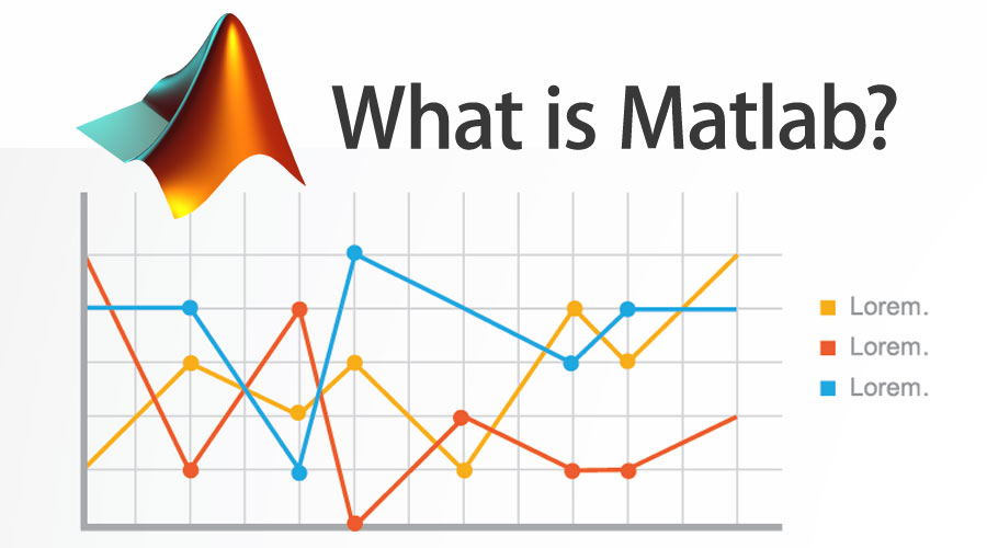 What is Matlab? | How It Works | Skill & Career Growth