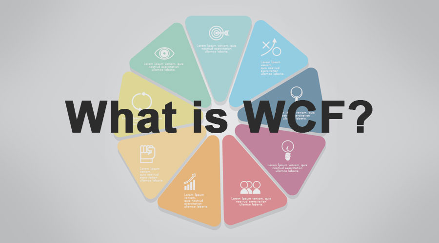 What is WCF