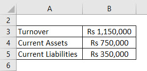 Working Capital Turnover Ratio Example 1-1
