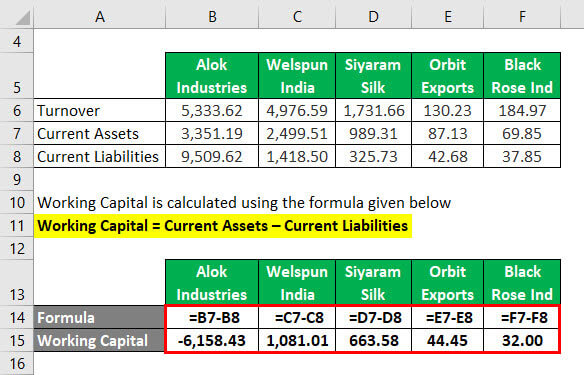 Calculation of Working Capital 3