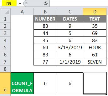 count formula 3-22