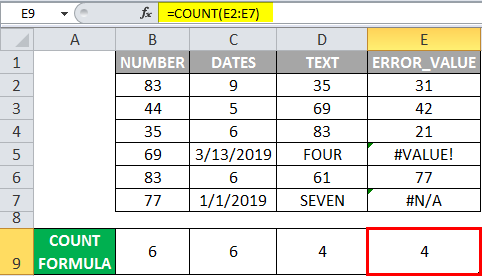 count formula example 4-50
