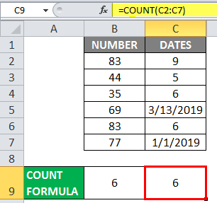 count formula examples 2-40