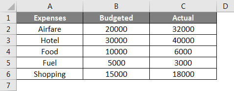 Example 4 Excel data