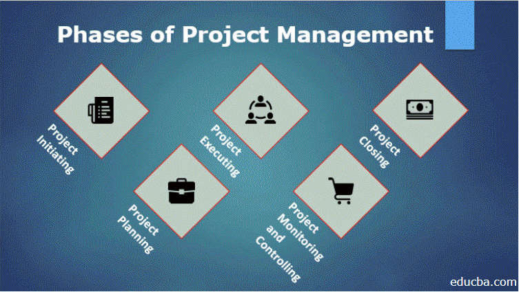 phase of project management