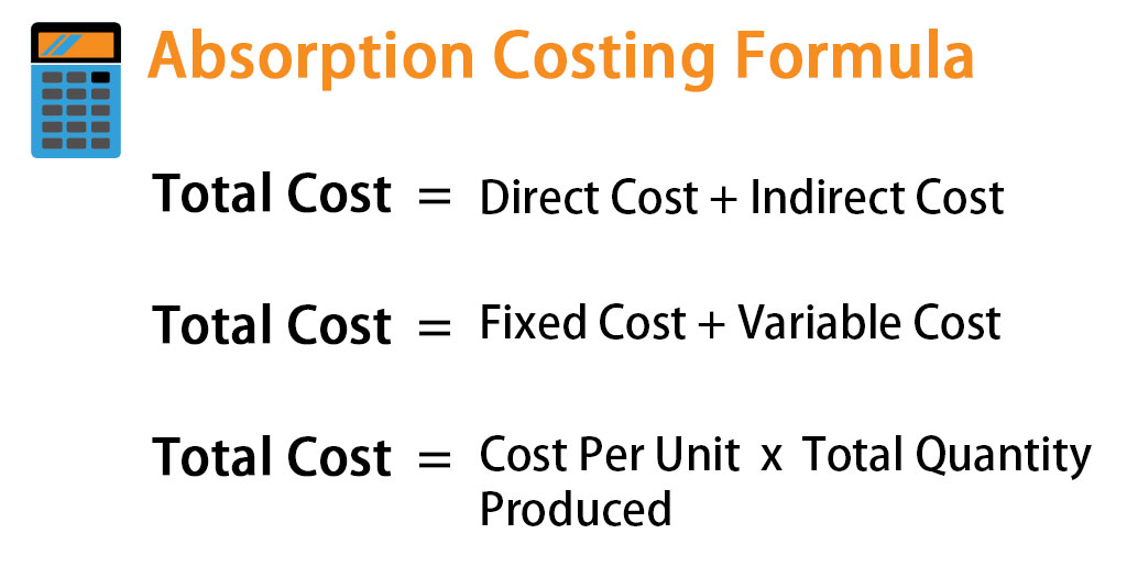 Absorption Costing Formula