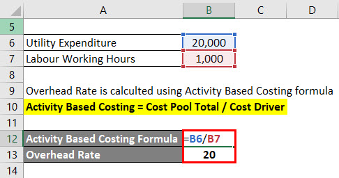 Activity Based Costing Formula Example 2-2