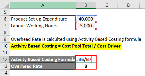 ABC Formula Example 3-2