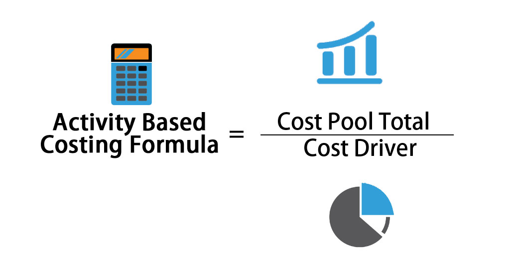 Activity Based Costing Formula