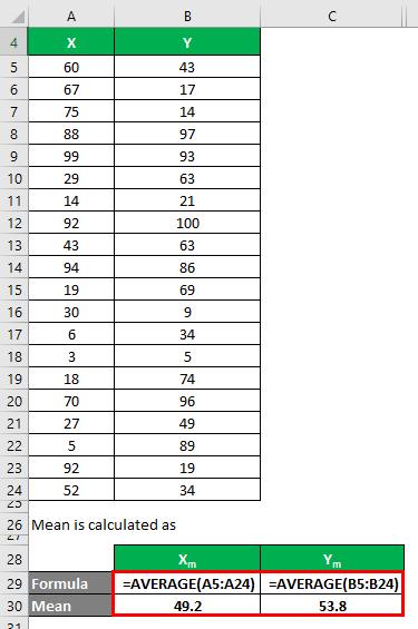 Adjusted R Squared Formula Example 1-2