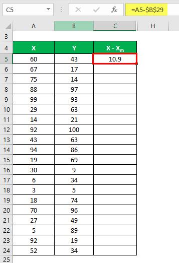 Adjusted R Squared Formula Example 1-3