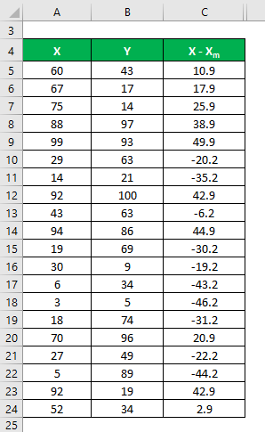 Adjusted R Squared Formula Example 1-4