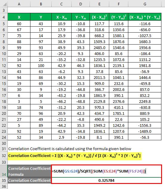 Adjusted R Squared Formula Example 1-8