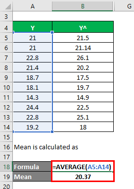 Calculation of Mean Example 2-2