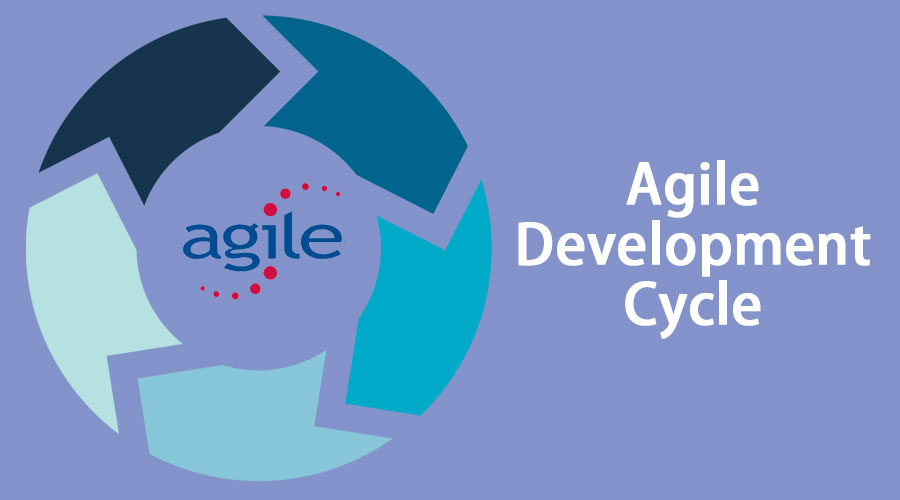 Agile Development Cycle