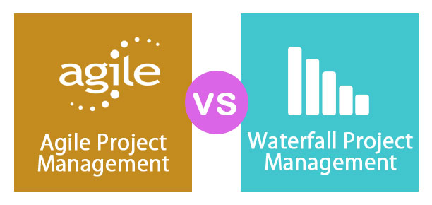 Agile Project Management Vs Waterfall project Management