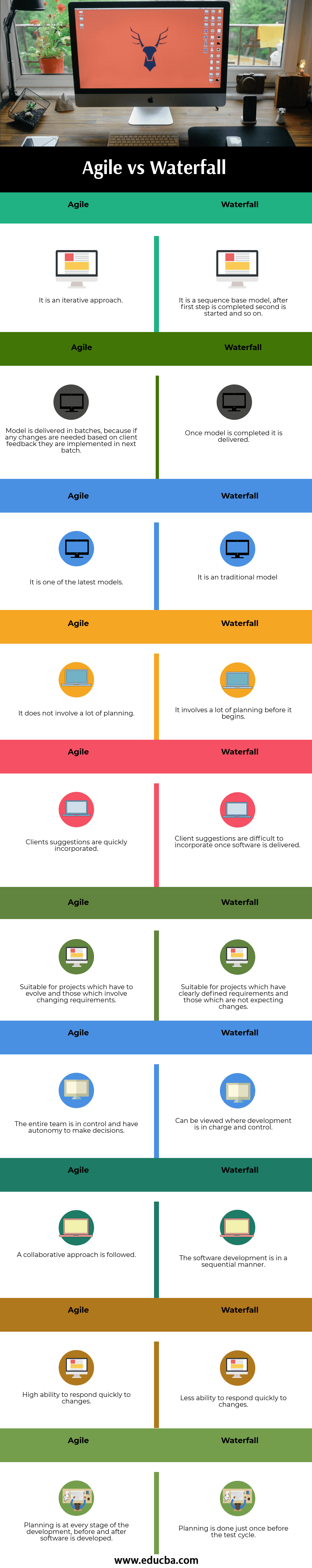 Agile vs Waterfall copy 9