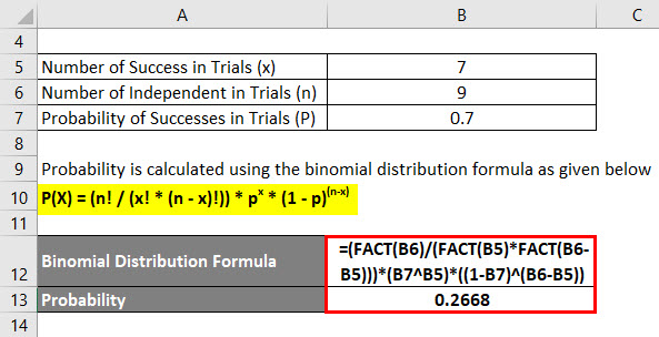 Binomial Distribution Formula Example 2-2