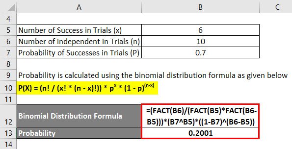 Binomial Distribution Formula Example 3-2