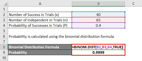 Binomial Distribution Formula Example 4-2