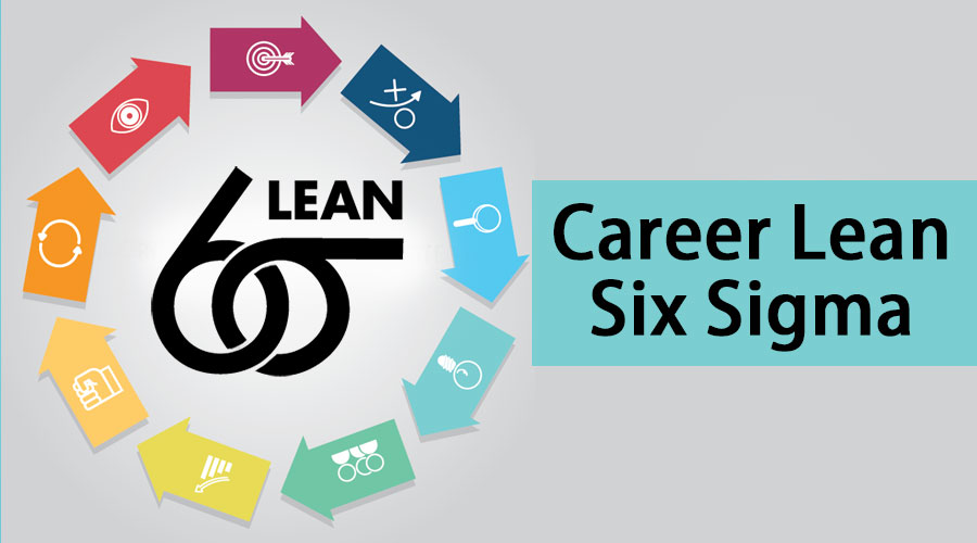 Career Lean Six Sigma