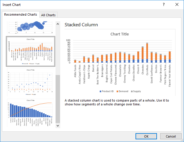 Chart Wizard Example 4.3