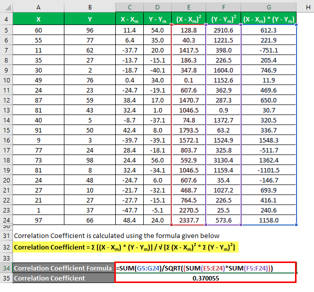 Correlation Coefficient Example 1-8