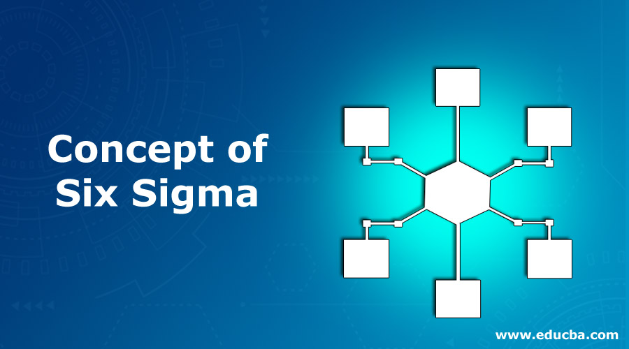Concept-of-Six-Sigma