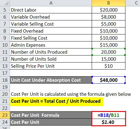 Cost per unit 1.1