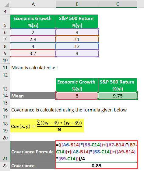 Covariance Formula Example 2-3