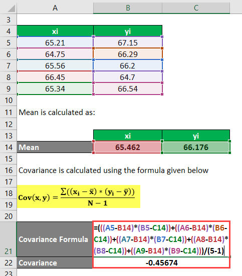 Covariance Formula Example 3-3