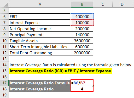 Coverage Ratio Formula Example 1-2