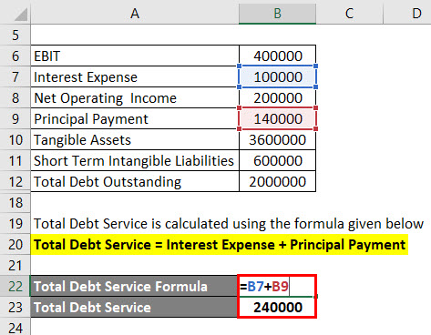 Calculation of Total Debt Service Example 1