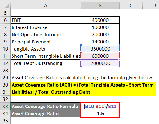 Coverage Ratio Formula Example 1-5
