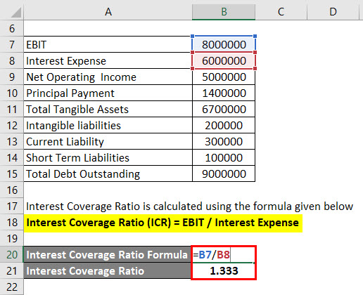 Coverage Ratio Formula Example 2-2