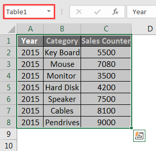 Create-Pivot-Table-from-Multiple-Sheets-1