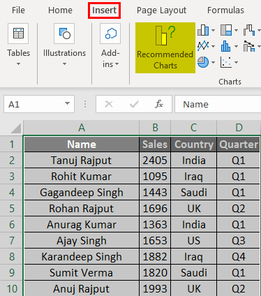 Create a Chart using Wizard Example 1.2