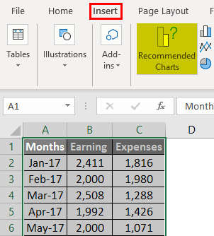 Create a chart for earning and expenses data Example 3.2
