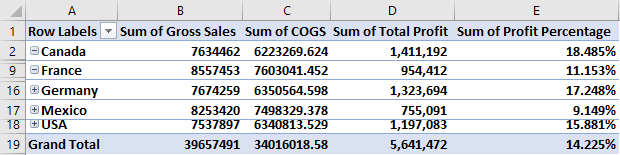 Pivot Table Formula in Excel 14