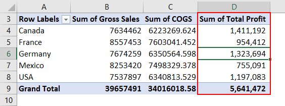 Pivot Table Formula in Excel 8